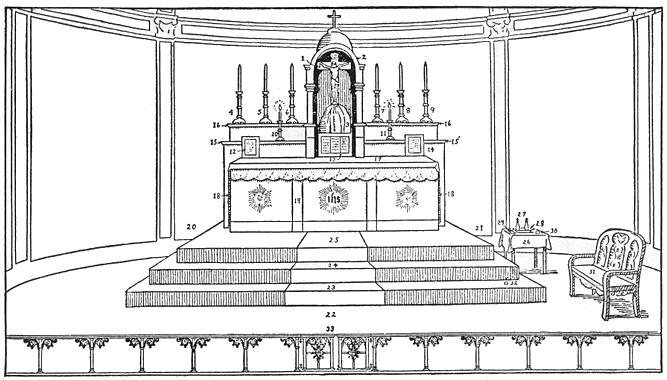 Catholic Coloring Pages for Kids - Parents' Duty